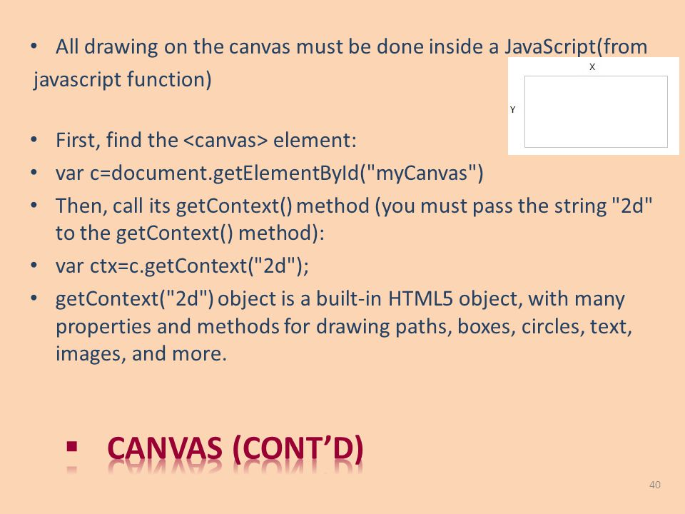 All drawing on the canvas must be done inside a JavaScript(from javascript function) First, find the element: var c=document.getElementById(