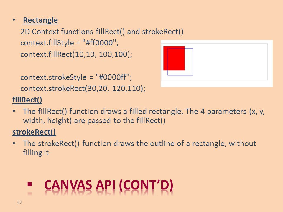 Rectangle 2D Context functions fillRect() and strokeRect() context.fillStyle =