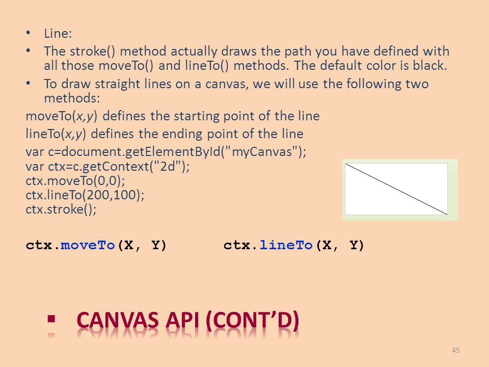 Line: The stroke() method actually draws the path you have defined with all those moveTo() and lineTo() methods. The default color is black. To draw s