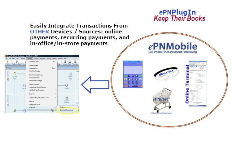 Easily Integrate Transactions From OTHER Devices / Sources: online payments, recurring payments, and in-office/in-store payments Keep Their Books ePN