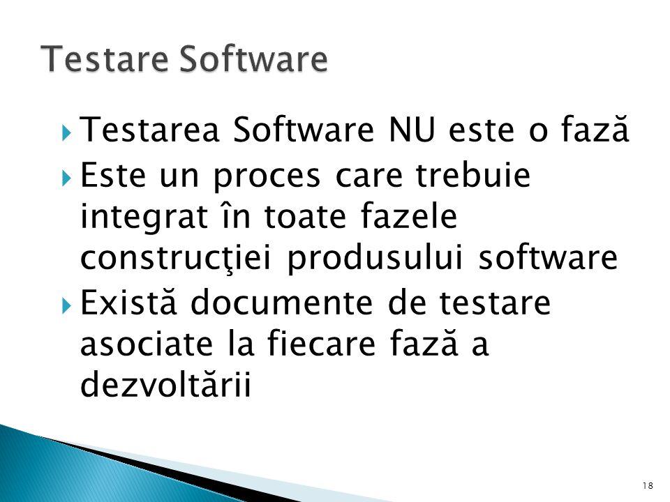 18 Testarea Software NU este o fază Este un proces care trebuie integrat în toate fazele construcţiei produsului software Există documente de testare asociate la fiecare fază a dezvoltării