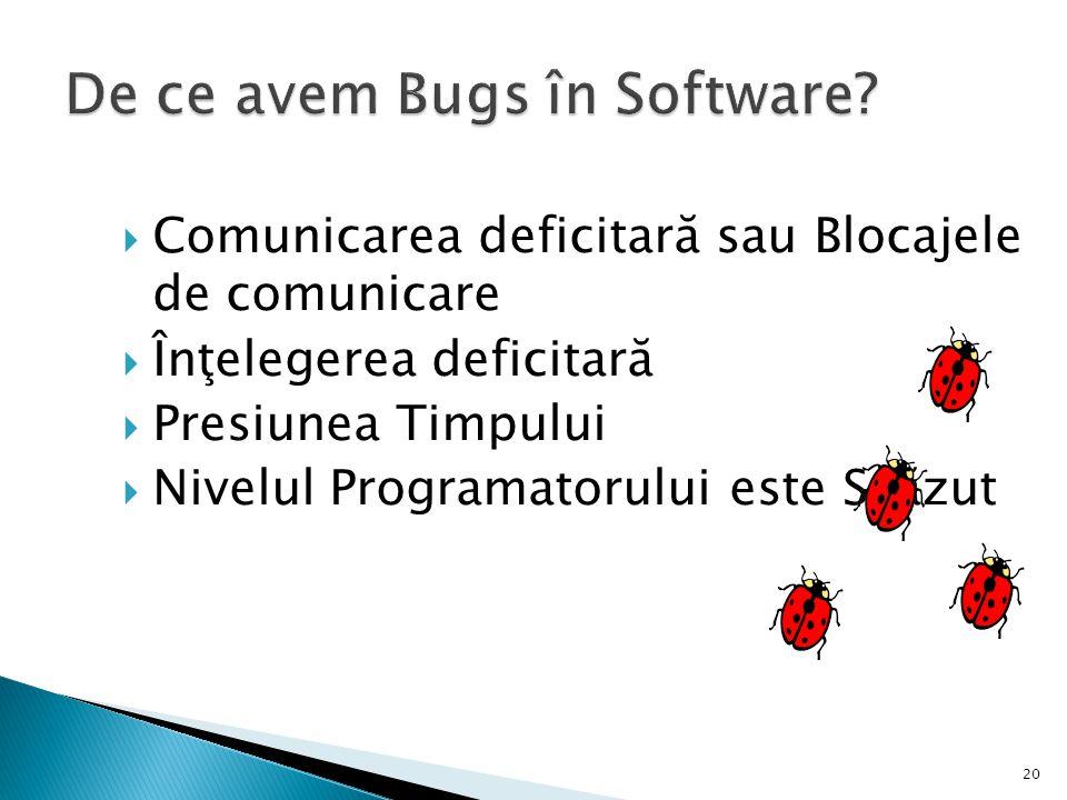20 Comunicarea deficitară sau Blocajele de comunicare Înţelegerea deficitară Presiunea Timpului Nivelul Programatorului este Scăzut