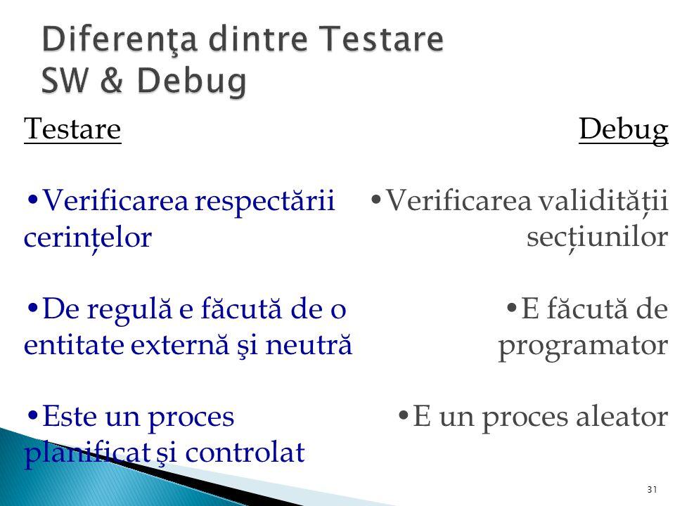 31 Testare Verificarea respectării cerinţelor De regulă e făcută de o entitate externă şi neutră Este un proces planificat şi controlat Debug Verificarea validităţii secţiunilor E făcută de programator E un proces aleator