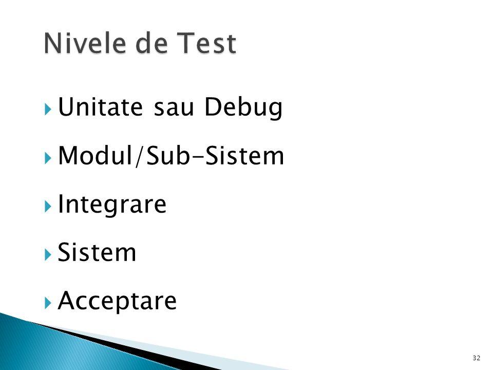 32 Unitate sau Debug Modul/Sub-Sistem Integrare Sistem Acceptare