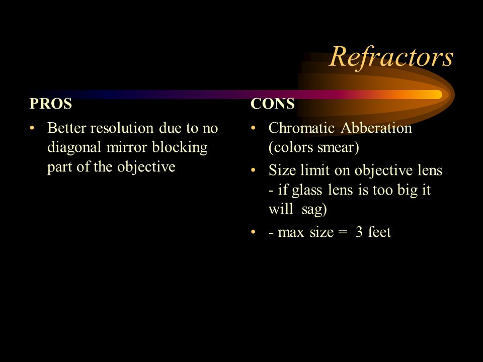 Refractors PROS Better resolution due to no diagonal mirror blocking part of the objective CONS Chromatic Abberation (colors smear) Size limit on obje