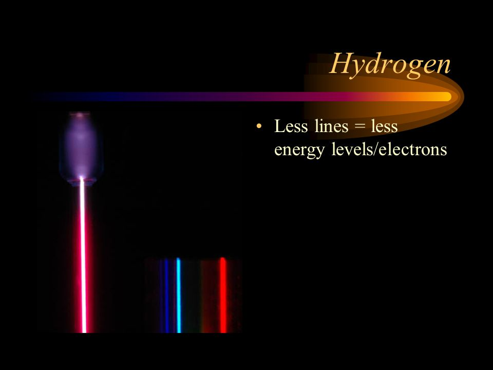 Hydrogen Less lines = less energy levels/electrons