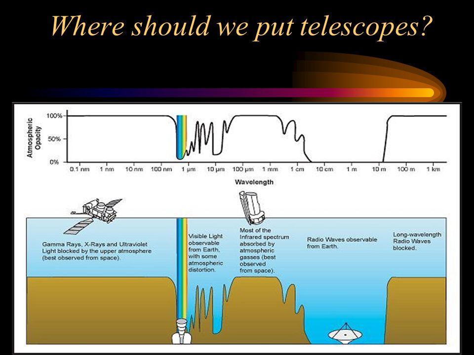 Where should we put telescopes?