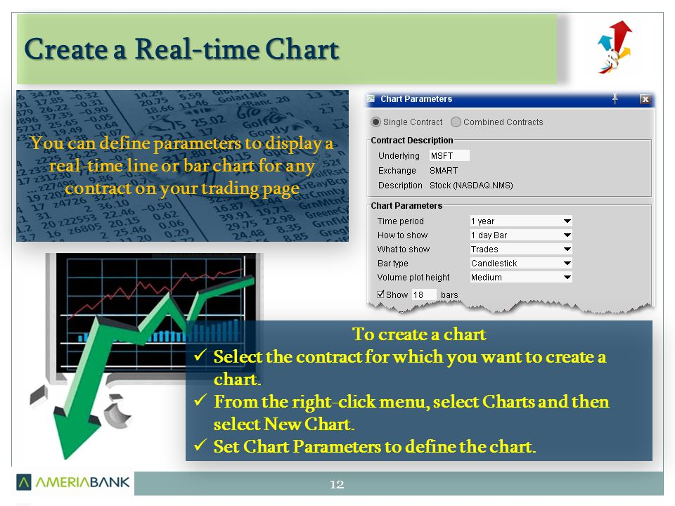 Create a Real-time Chart 12 You can define parameters to display a real-time line or bar chart for any contract on your trading page To create a chart Select the contract for which you want to create a chart.