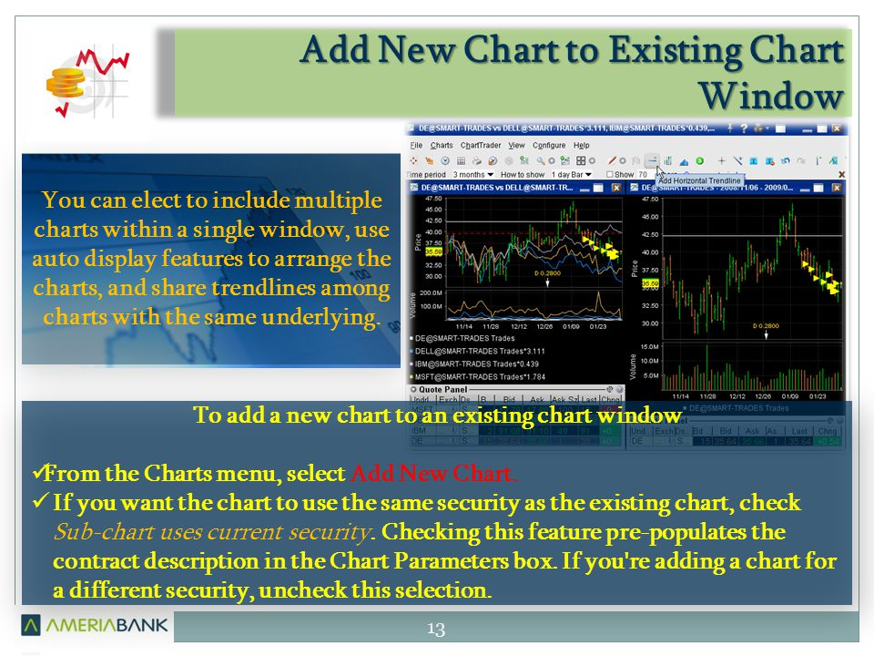 Add New Chart to Existing Chart Window 13 You can elect to include multiple charts within a single window, use auto display features to arrange the charts, and share trendlines among charts with the same underlying.