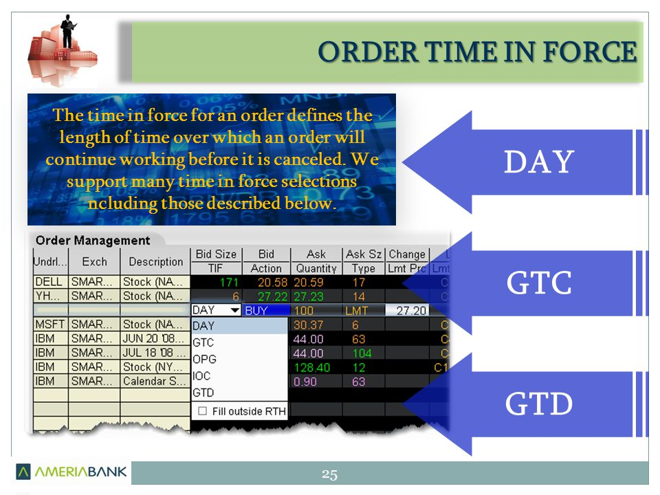 ORDER TIME IN FORCE 25 The time in force for an order defines the length of time over which an order will continue working before it is canceled.