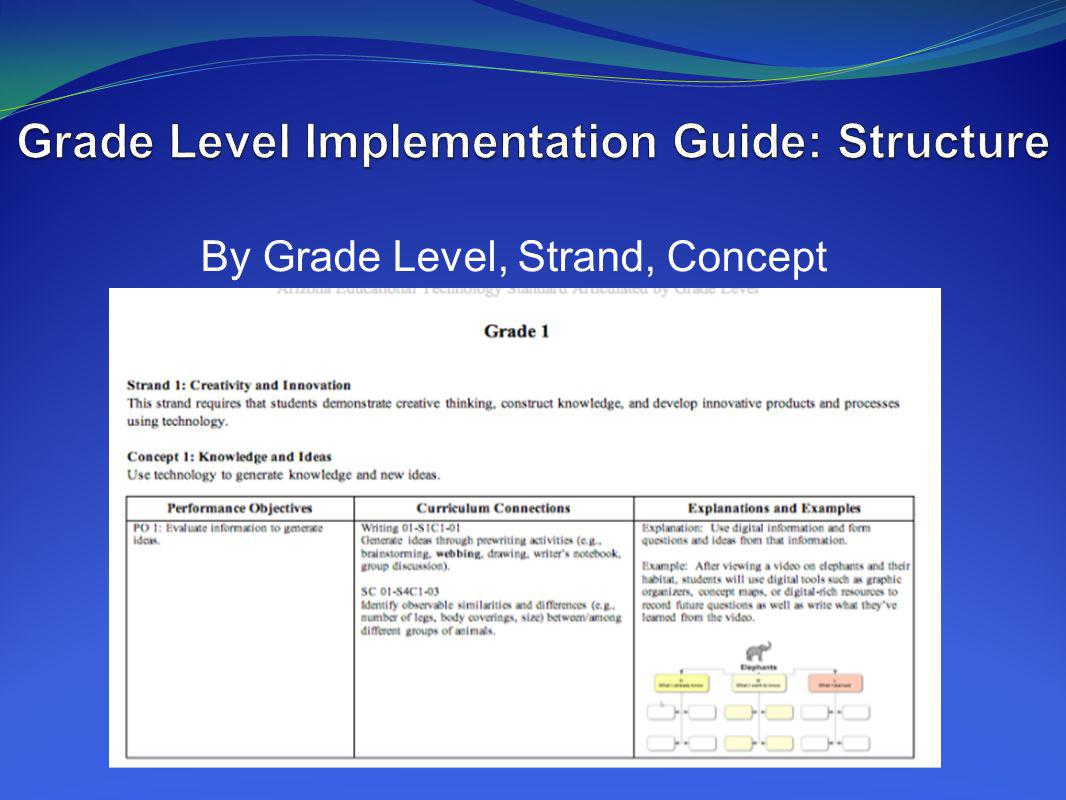 By Grade Level, Strand, Concept