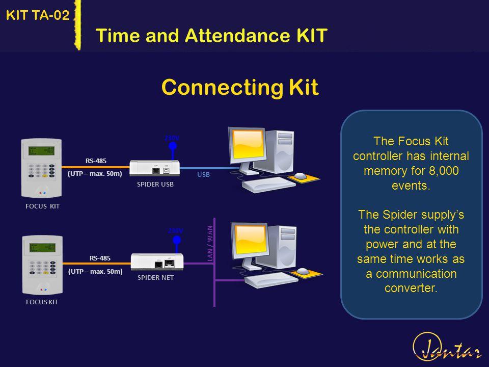 Connecting Kit (UTP – max. 50m) LAN / WAN SPIDER NET 230V RS-485 FOCUS KIT (UTP – max.