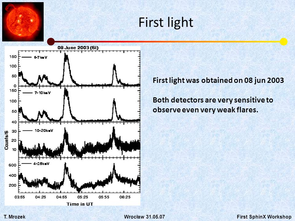 First light First light was obtained on 08 jun 2003 Both detectors are very sensitive to observe even very weak flares.