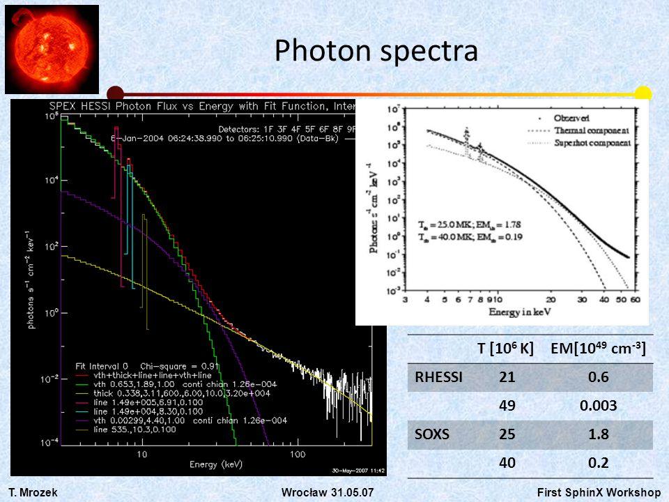 Photon spectra T. Mrozek Wrocław 31.05.07 First SphinX Workshop T [10 6 K]EM[10 49 cm -3 ] RHESSI210.6 490.003 SOXS251.8 400.2