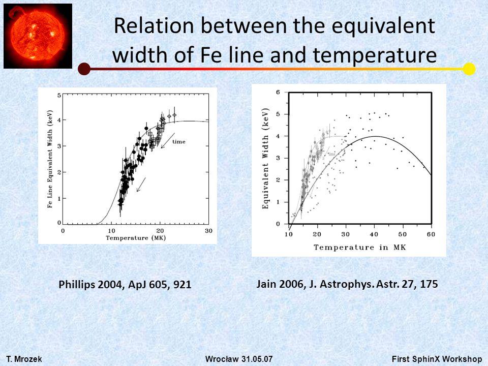 T. Mrozek Wrocław 31.05.07 First SphinX Workshop Relation between the equivalent width of Fe line and temperature Phillips 2004, ApJ 605, 921 Jain 200