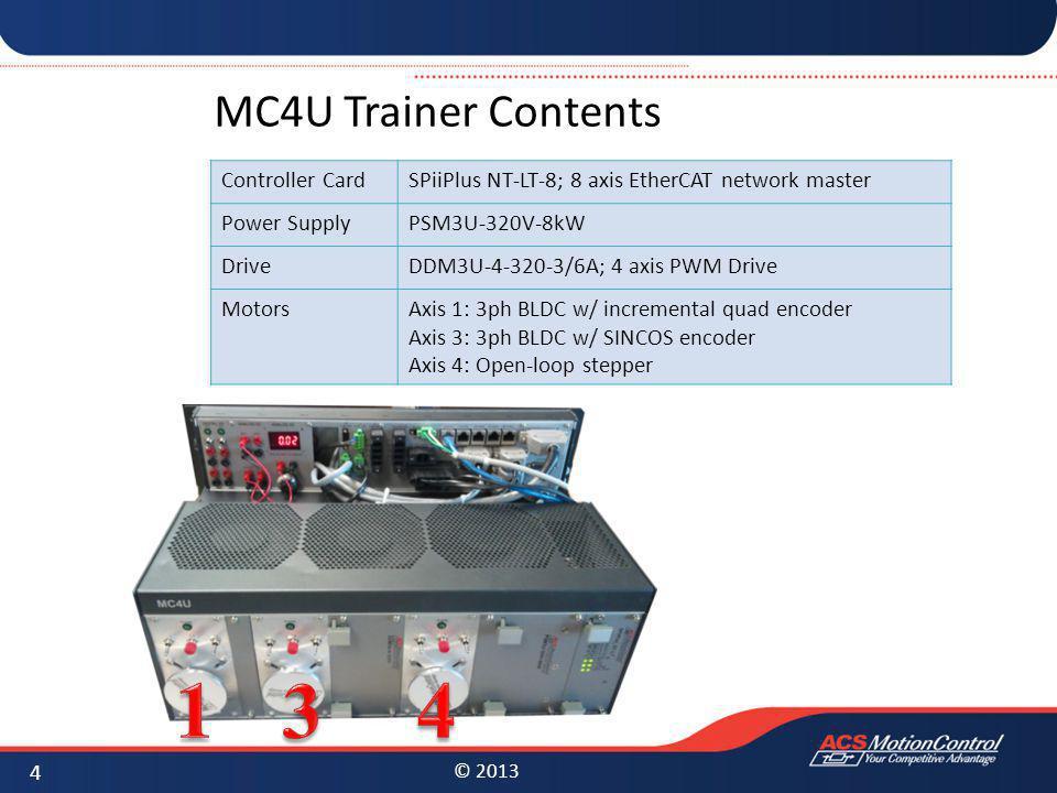 © 2013 MC4U Trainer Contents 4