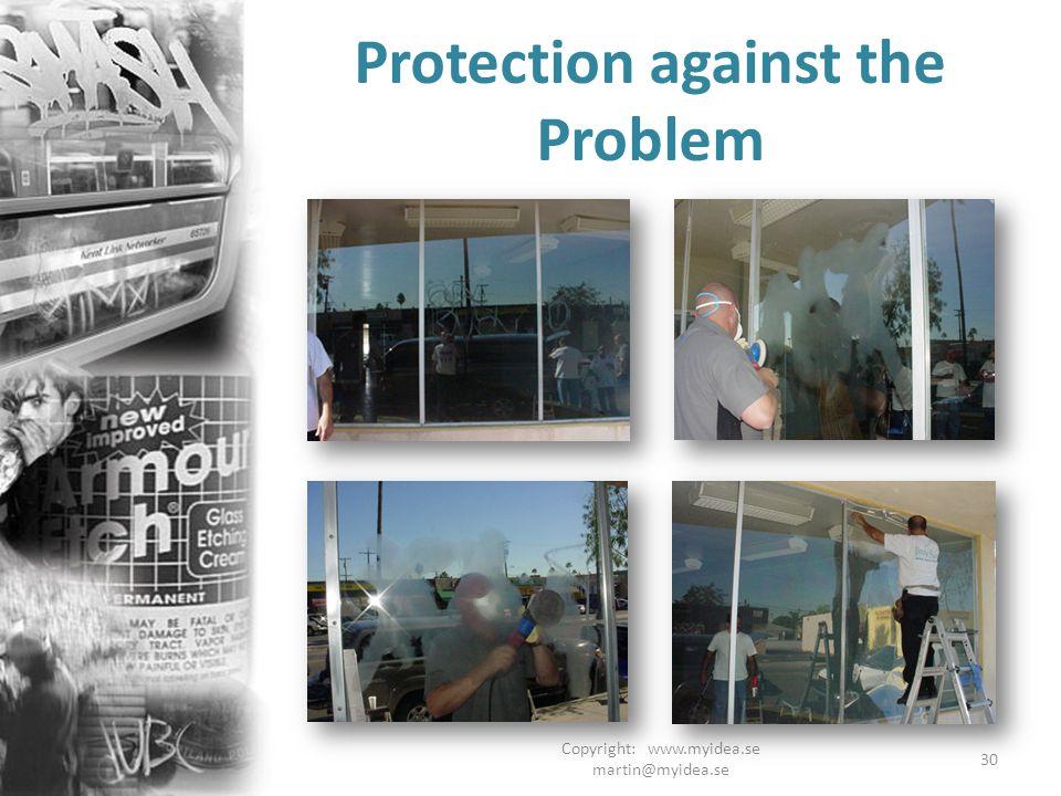 Copyright: www.myidea.se martin@myidea.se 30 Protection against the Problem