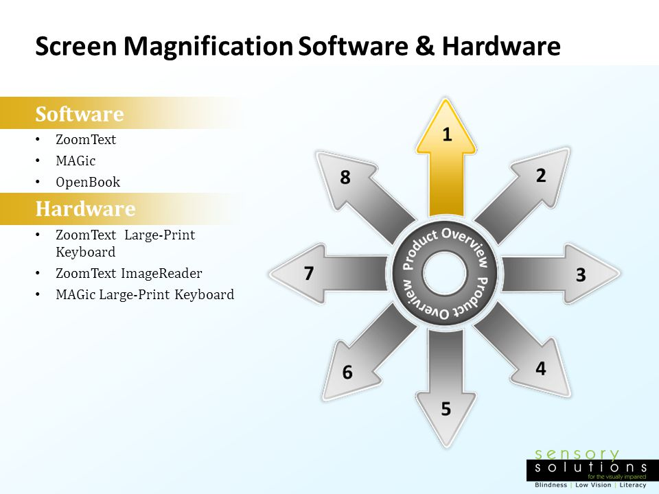 Screen Magnification Software & Hardware Software ZoomText MAGic OpenBook Hardware ZoomText Large-Print Keyboard ZoomText ImageReader MAGic Large-Prin