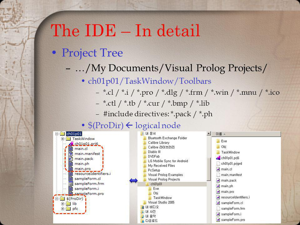 The IDE – In detail Project Tree –…/My Documents/Visual Prolog Projects/ ch01p01/TaskWindow/Toolbars –*.cl / *.i / *.pro / *.dlg / *.frm / *.win / *.m