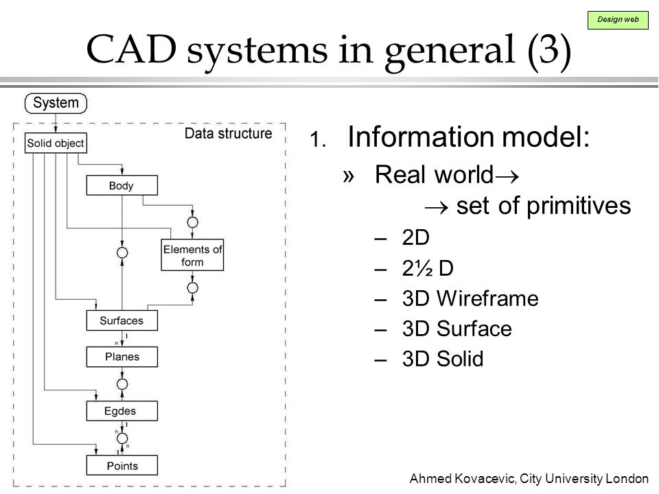 Ahmed Kovacevic, City University London Design web CAD systems in general (3) 1.
