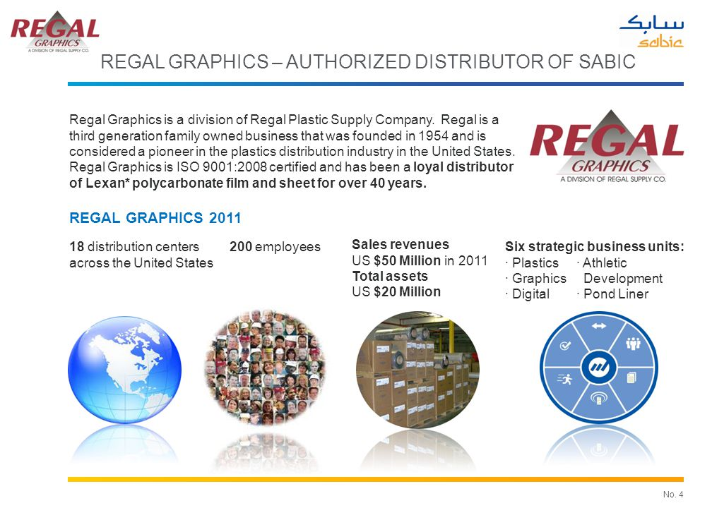 No. 4 Regal Graphics is a division of Regal Plastic Supply Company. Regal is a third generation family owned business that was founded in 1954 and is