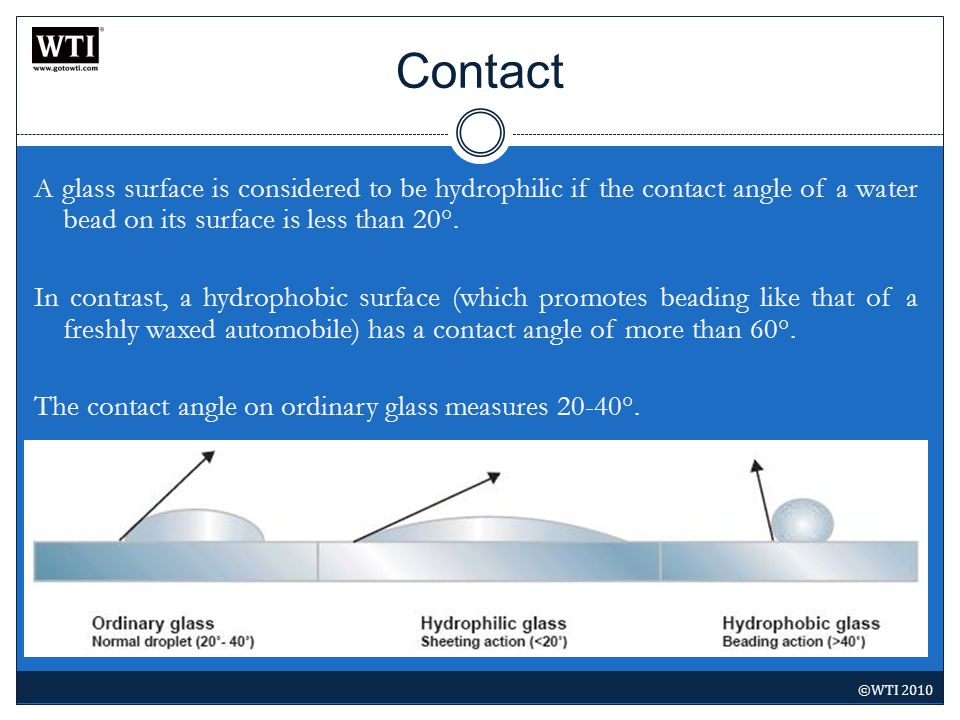 A glass surface is considered to be hydrophilic if the contact angle of a water bead on its surface is less than 20°.
