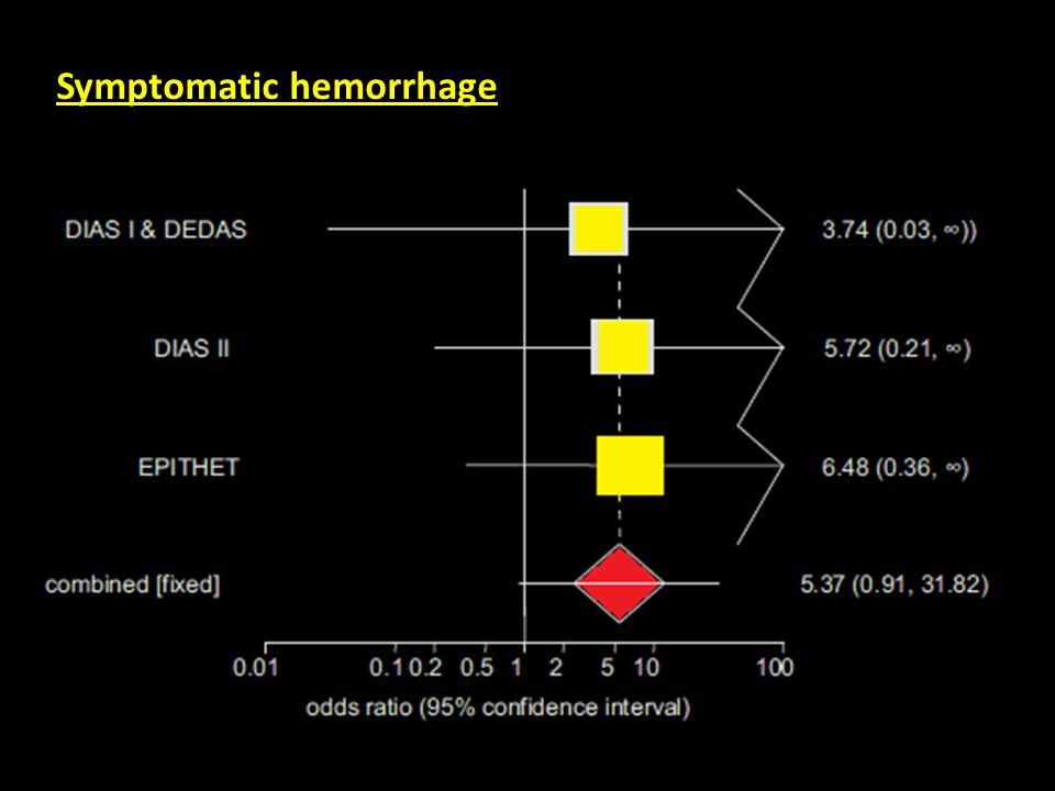 Symptomatic hemorrhage