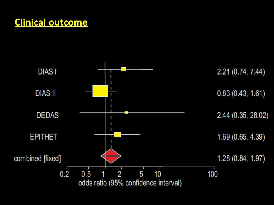 Clinical outcome