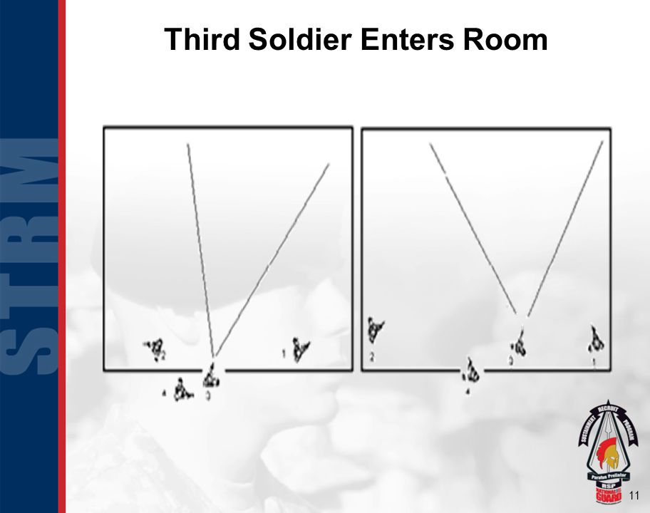 11 Third Soldier Enters Room