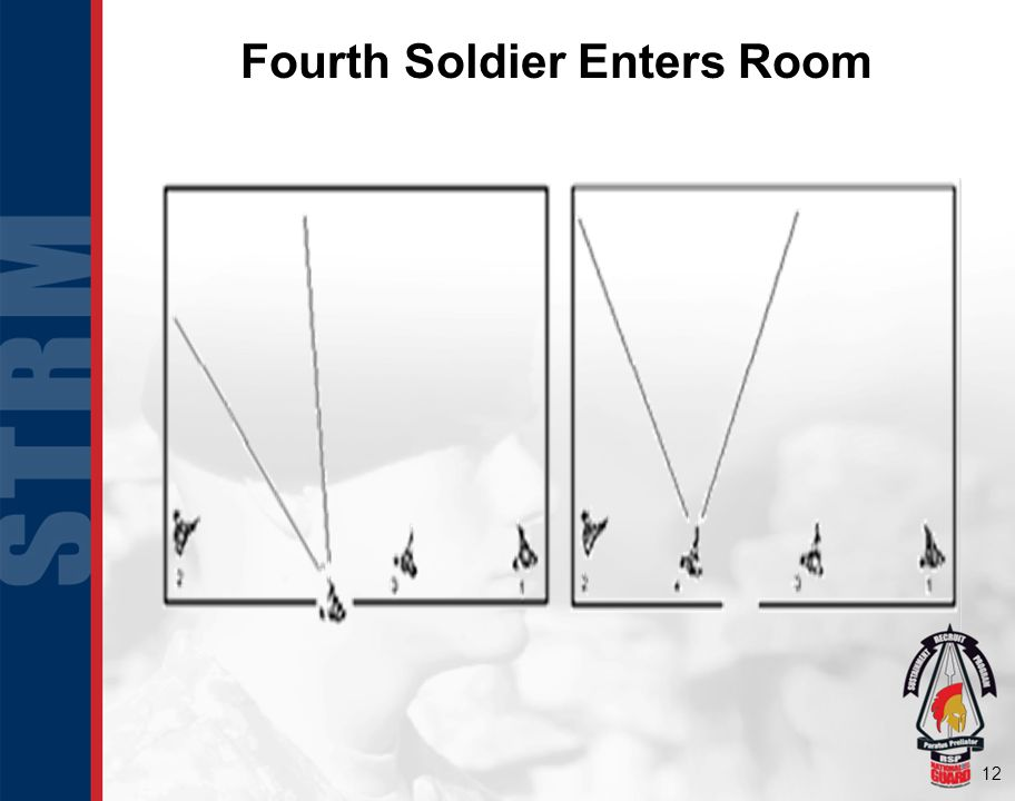 12 Fourth Soldier Enters Room