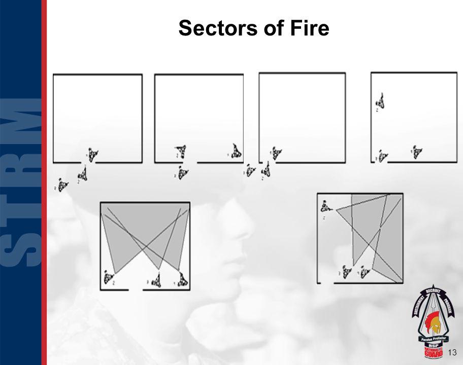 13 Sectors of Fire