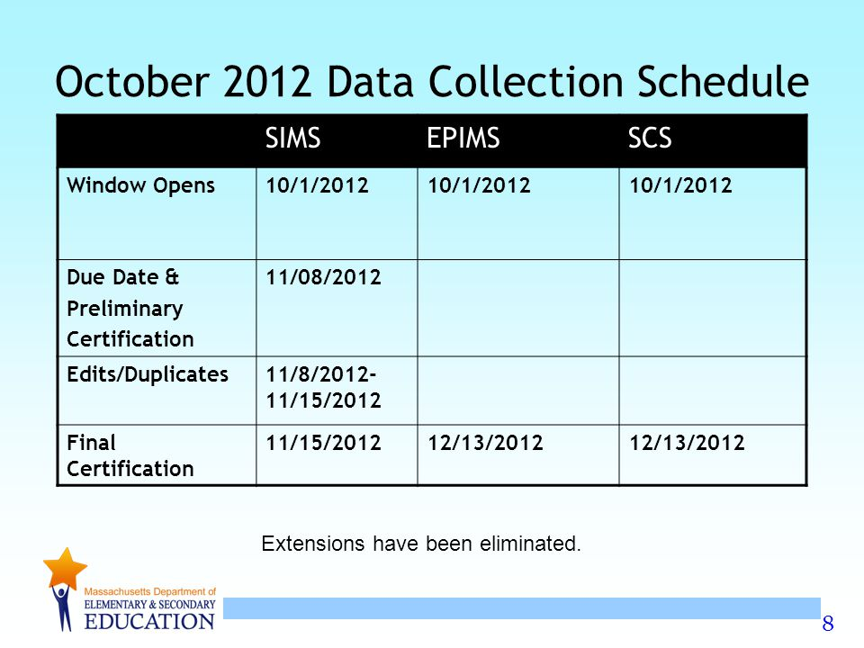 8 October 2012 Data Collection Schedule SIMSEPIMSSCS Window Opens10/1/2012 Due Date & Preliminary Certification 11/08/2012 Edits/Duplicates11/8/2012-