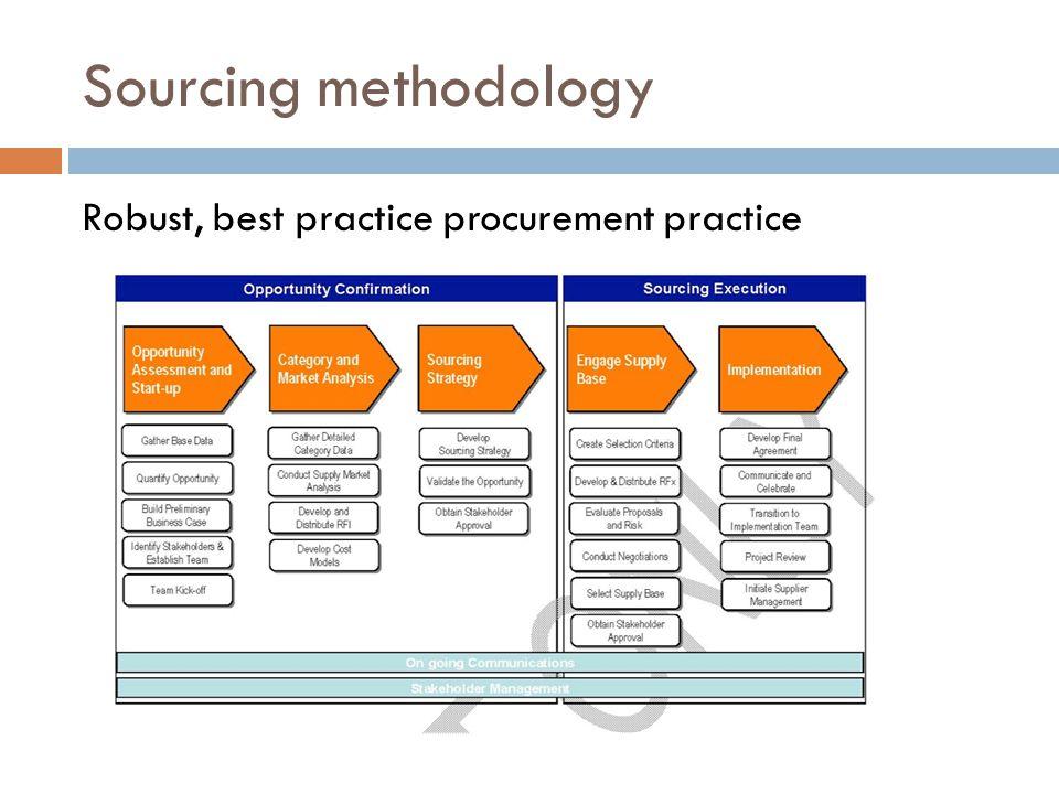 Sourcing methodology Robust, best practice procurement practice