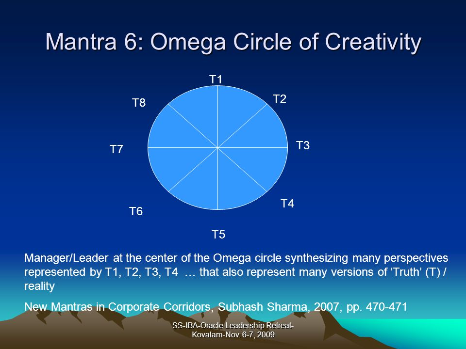 Mantra 6: Omega Circle of Creativity SS-IBA-Oracle Leadership Retreat- Kovalam-Nov. 6-7, 2009 T2 T3 T4 T5 T6 T7 T8 T1 Manager/Leader at the center of