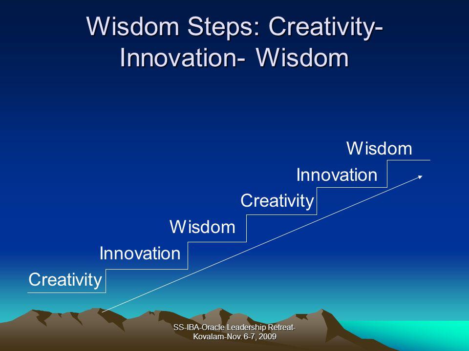 Wisdom Steps: Creativity- Innovation- Wisdom Wisdom Innovation Creativity Wisdom Innovation Creativity SS-IBA-Oracle Leadership Retreat- Kovalam-Nov.
