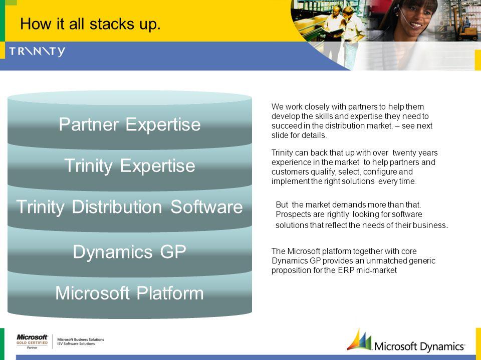 Microsoft Platform Dynamics GP Trinity Distribution Software Trinity Expertise Partner Expertise The Microsoft platform together with core Dynamics GP