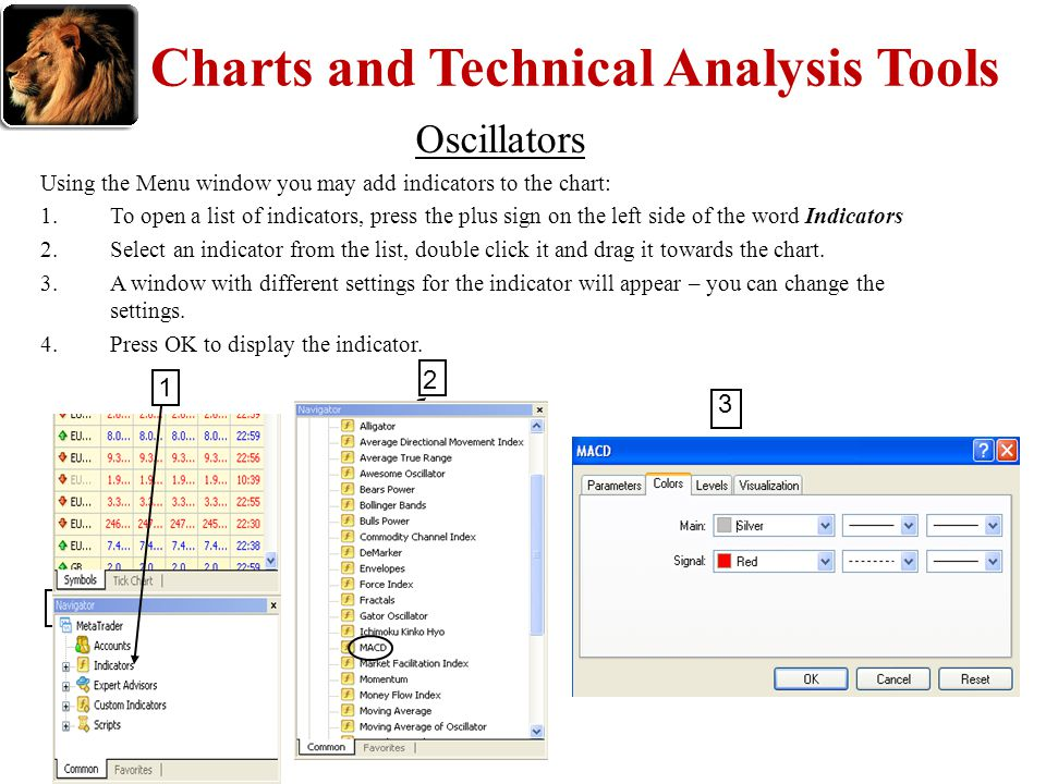 Charts and Technical Analysis Tools Oscillators Using the Menu window you may add indicators to the chart: 1.To open a list of indicators, press the p