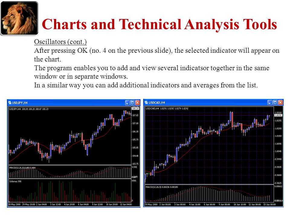 Charts and Technical Analysis Tools Oscillators (cont.) After pressing OK (no. 4 on the previous slide), the selected indicator will appear on the cha