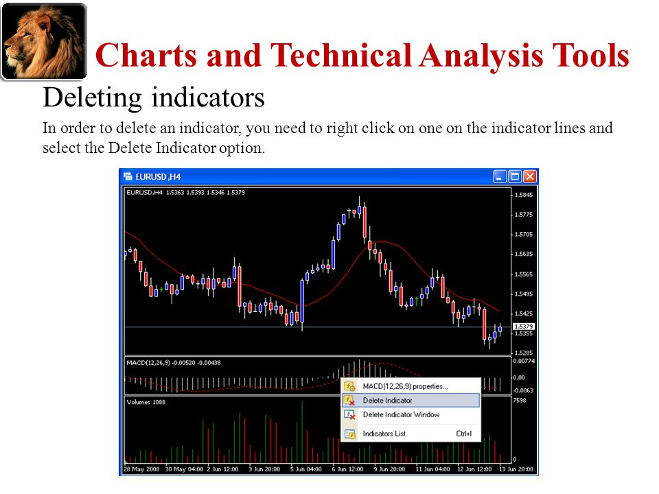 Charts and Technical Analysis Tools Deleting indicators In order to delete an indicator, you need to right click on one on the indicator lines and sel