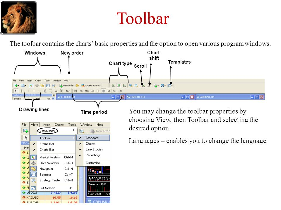 Toolbar The toolbar contains the charts basic properties and the option to open various program windows. Windows Chart type Chart shift Scroll Templat