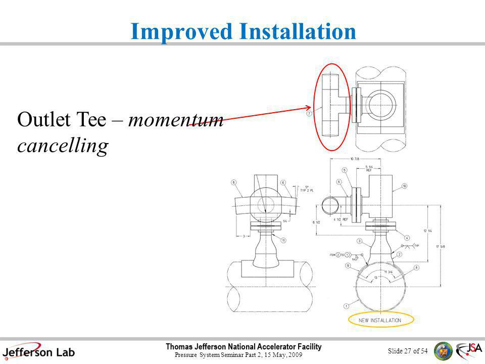 Slide 26 of 54 Pressure System Seminar Part 2, 15 May, 2009 Stress at Inlet 59 ksi > Yield Stress of 304L 25 ksi Stress Analysis of Old Installation Stress after repair 33 ksi improvement required