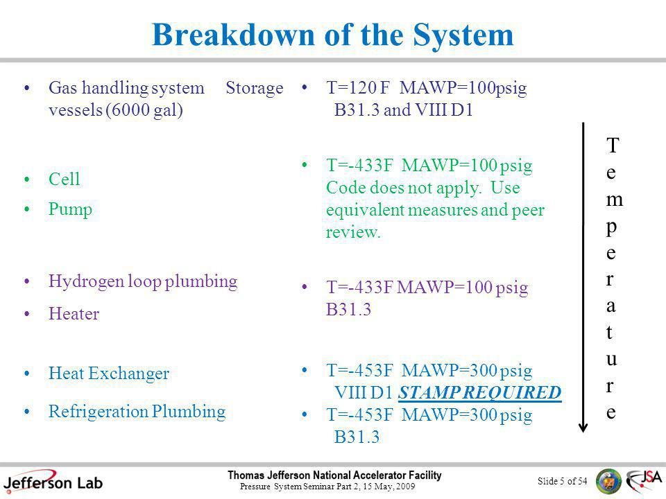 Slide 4 of 54 Pressure System Seminar Part 2, 15 May, 2009 How to Implement JLab Pressure Policies.