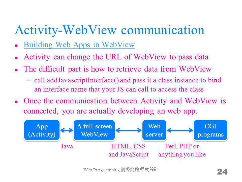Activity-WebView communication Building Web Apps in WebView Activity can change the URL of WebView to pass data The difficult part is how to retrieve data from WebView –call addJavascriptInterface() and pass it a class instance to bind an interface name that your JS can call to access the class Once the communication between Activity and WebView is connected, you are actually developing an web app.