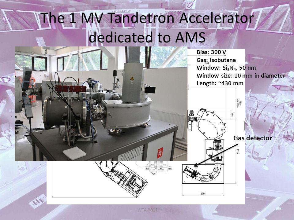 The 1 MV Tandetron Accelerator dedicated to AMS IWTA 2012 Gas detector Bias: 300 V Gas: Isobutane Window: Si 3 N 4, 50 nm Window size: 10 mm in diamet
