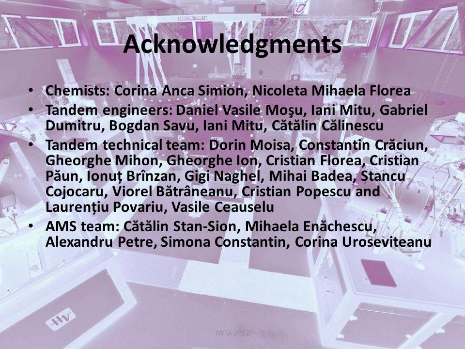 Acknowledgments Chemists: Corina Anca Simion, Nicoleta Mihaela Florea Tandem engineers: Daniel Vasile Moşu, Iani Mitu, Gabriel Dumitru, Bogdan Savu, I