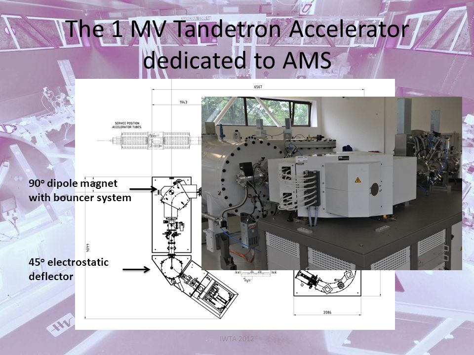 The 1 MV Tandetron Accelerator dedicated to AMS IWTA 2012 45 o electrostatic deflector 90 o dipole magnet with bouncer system