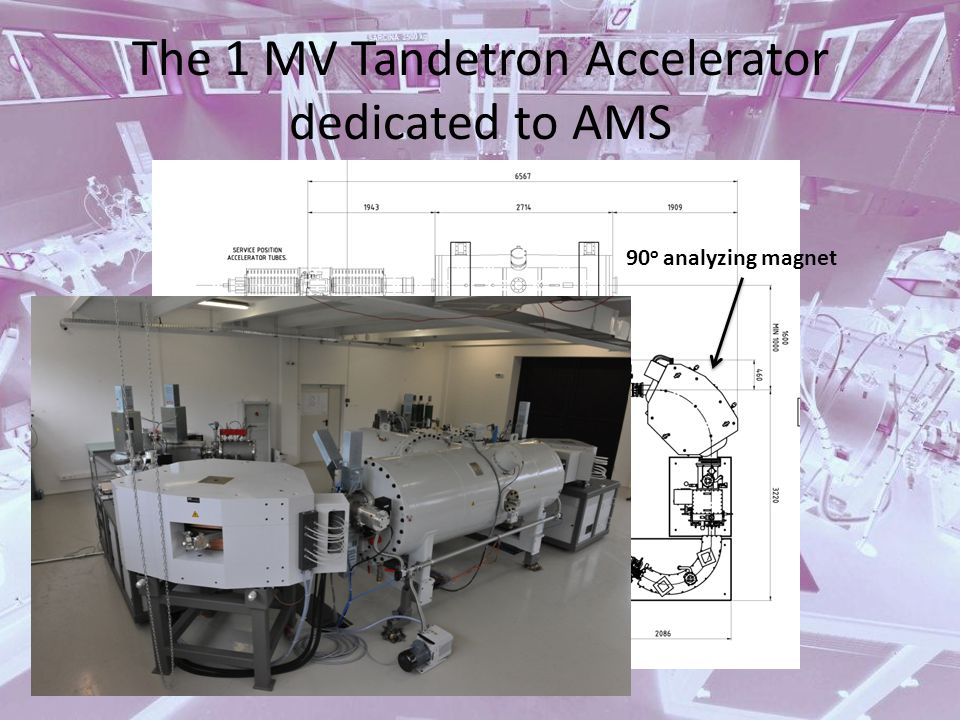 The 1 MV Tandetron Accelerator dedicated to AMS IWTA 2012 90 o analyzing magnet