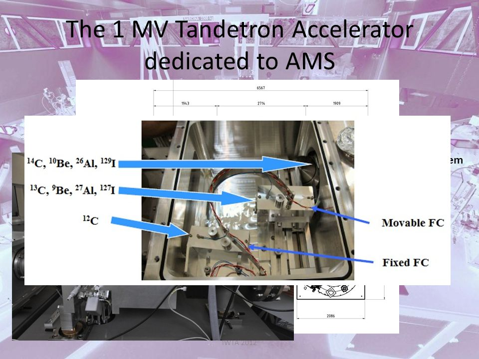 The 1 MV Tandetron Accelerator dedicated to AMS IWTA 2012 Stable isotopes measurement system
