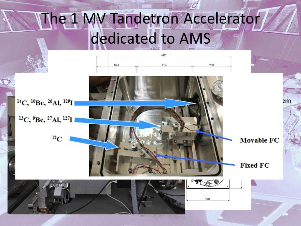 The 1 MV Tandetron Accelerator dedicated to AMS IWTA 2012 Electrostatic analyzer Angle: 120 0 Radius: 650 mm Gap between electrodes: 25 mm Maximum bias voltage: 60 kV