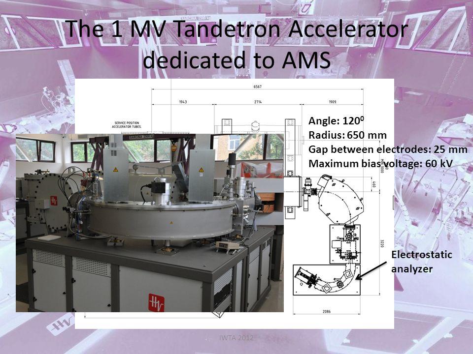 The 1 MV Tandetron Accelerator dedicated to AMS IWTA 2012 Electrostatic analyzer Angle: 120 0 Radius: 650 mm Gap between electrodes: 25 mm Maximum bia